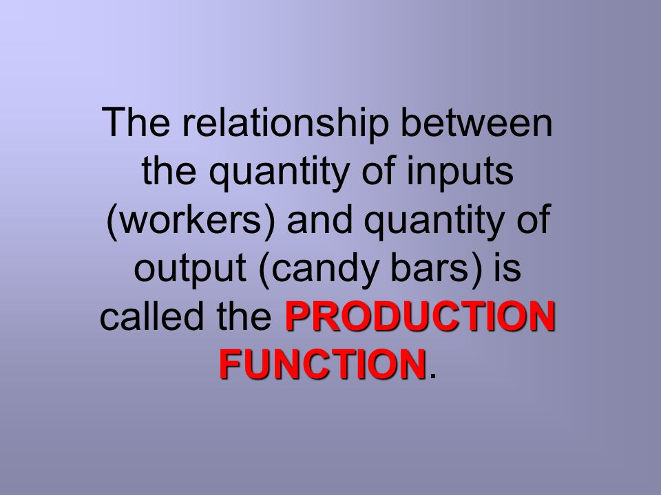 The relationship between the quantity of inputs (workers) and quantity of output (candy bars) is called the PRODUCTION FUNCTION.
