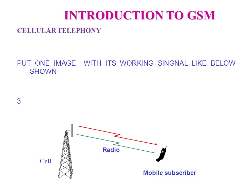 Introduction to GSM, the Global System for Mobile Communication