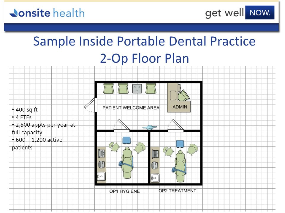 Potential Dental Clinic - ppt download