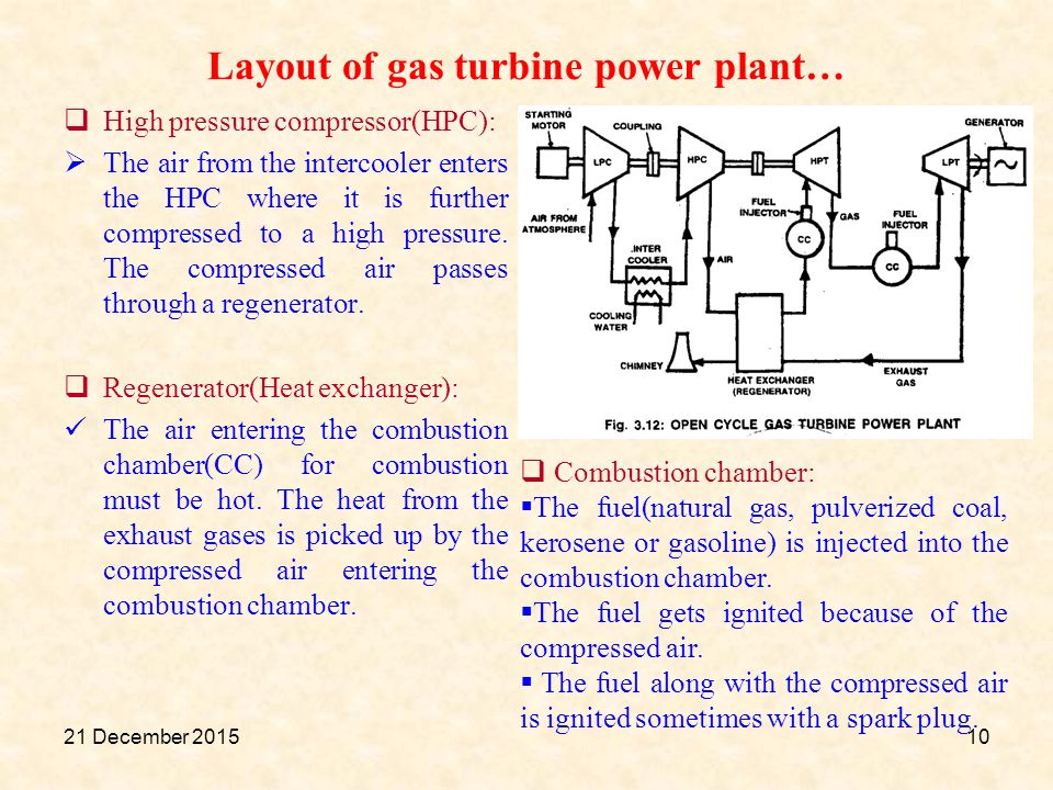 power plant turbine layout gas turbine power plant - ppt video online download thermal power plant layout and operation ppt #15
