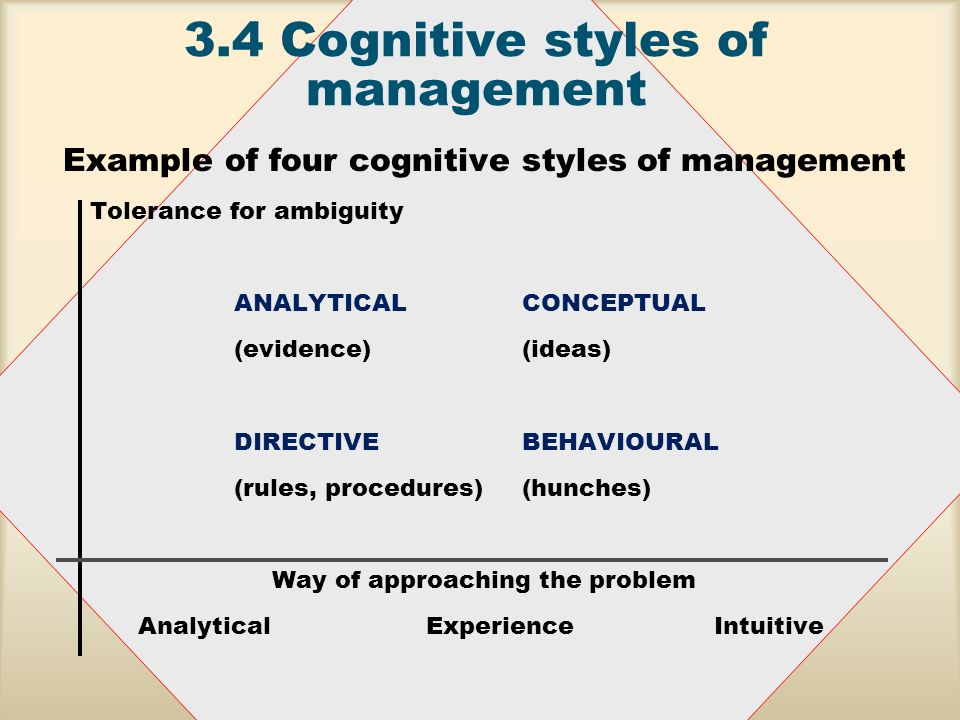 What is cognitive load?