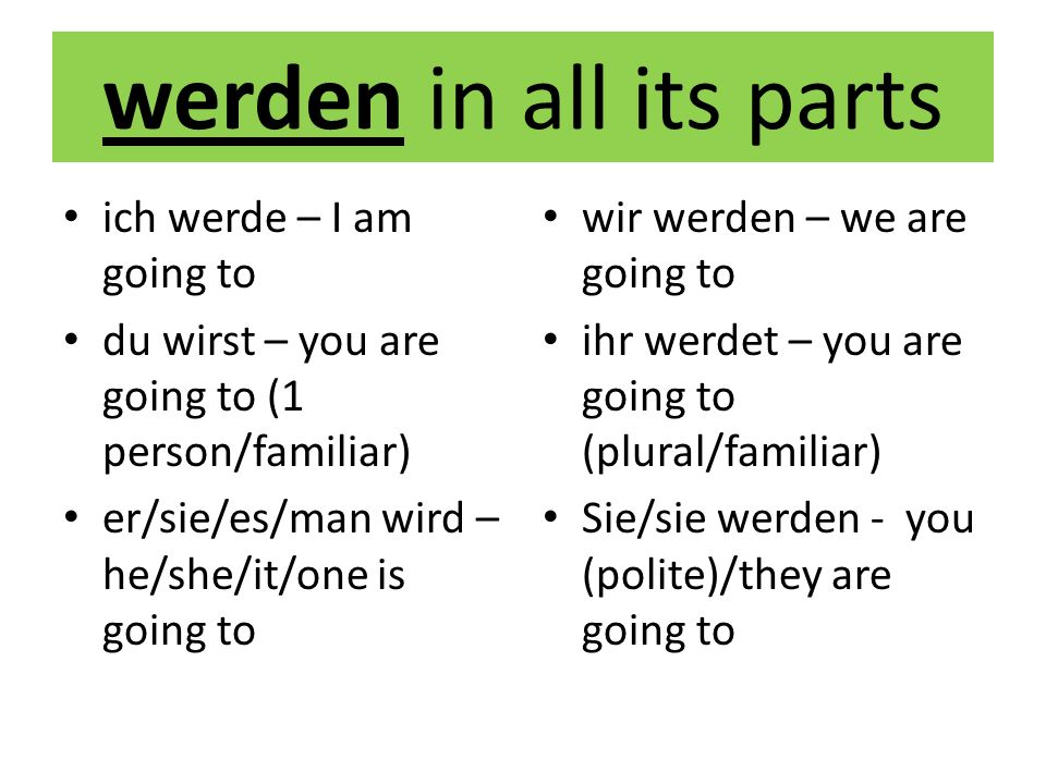 werden in all its parts ich werde – I am going to
