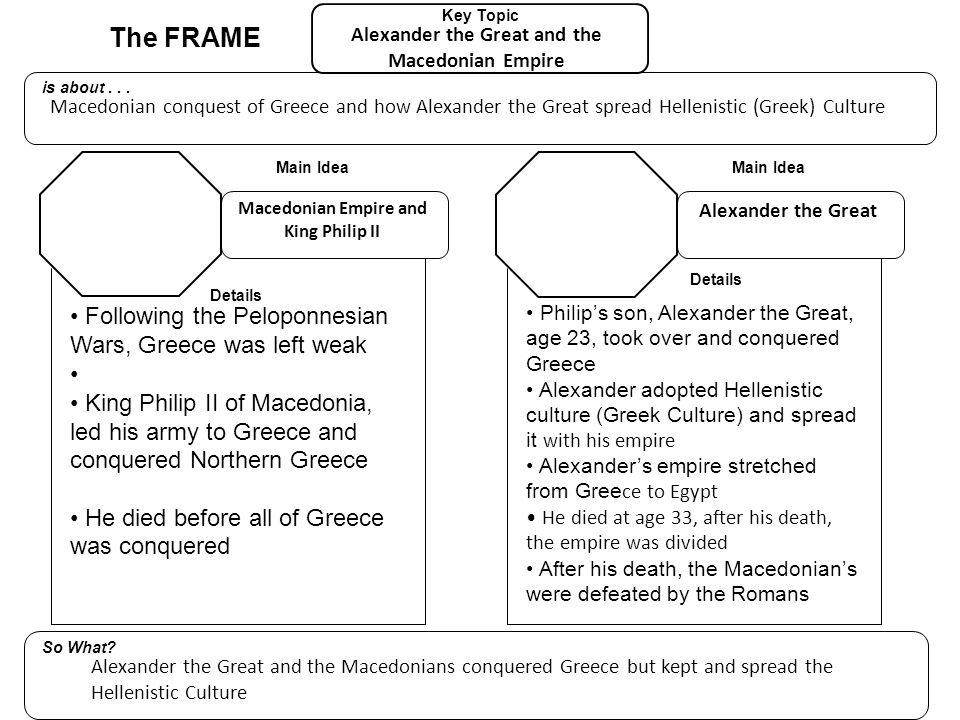 introduction to ancient greece political development ppt video online download. Black Bedroom Furniture Sets. Home Design Ideas