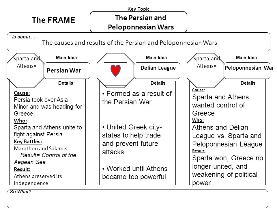 the peloponnesian war and its lessons Ironically, the peloponnesian war was fought against the backdrop of greece's golden age, epitomized by athens and its astonishing innovations in government, architecture, oratory, philosophy, and the dramatic arts.