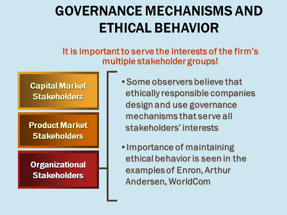 corporate governance and the importance of ethics Corporate governance and business integrity: the importance of business integrity to today's economy society of corporate compliance and ethics.