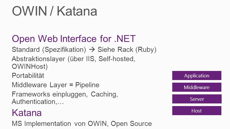 OWIN / Katana Open Web Interface for .NET Katana