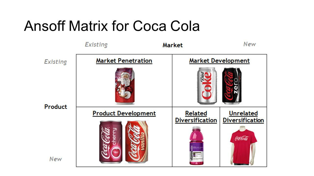 81329777 market segmentation for coca cola Coca cola company is the world's driving producer, advertiser, and merchant of delicate drinks coca cola utilizes multisegment focusing on procedure which implies that the organization has more than single, all around characterized, market section.