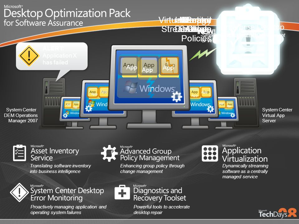 Virtualize and Stream Apps Repair Desktops Inventory Assets