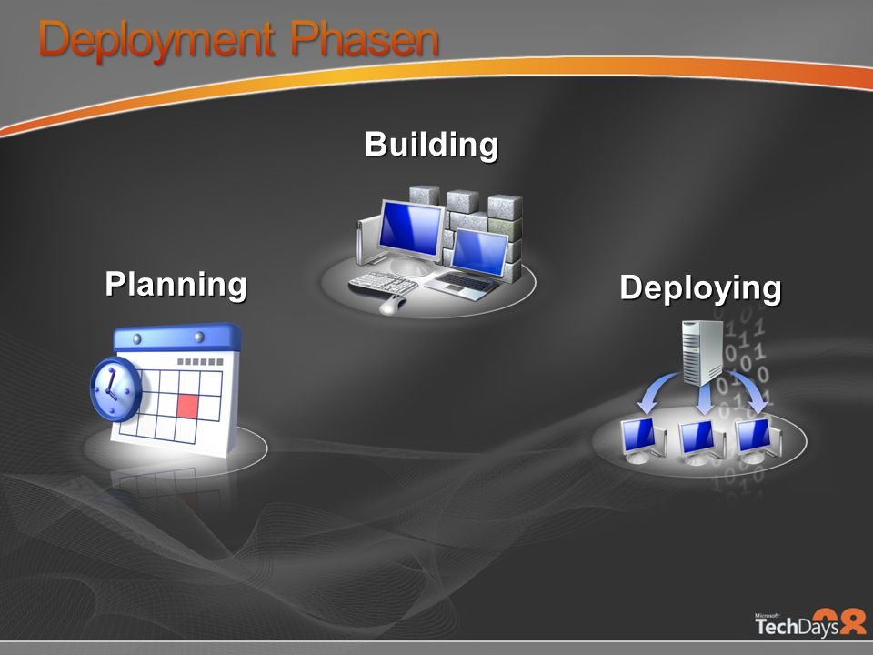 Deployment Phasen Building Planning Deploying