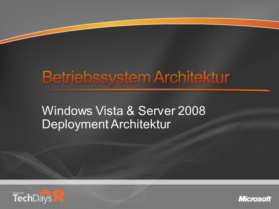 Betriebssystem Architektur