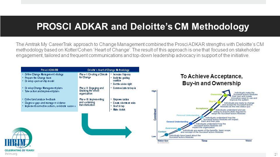 prosci change management methodology pdf