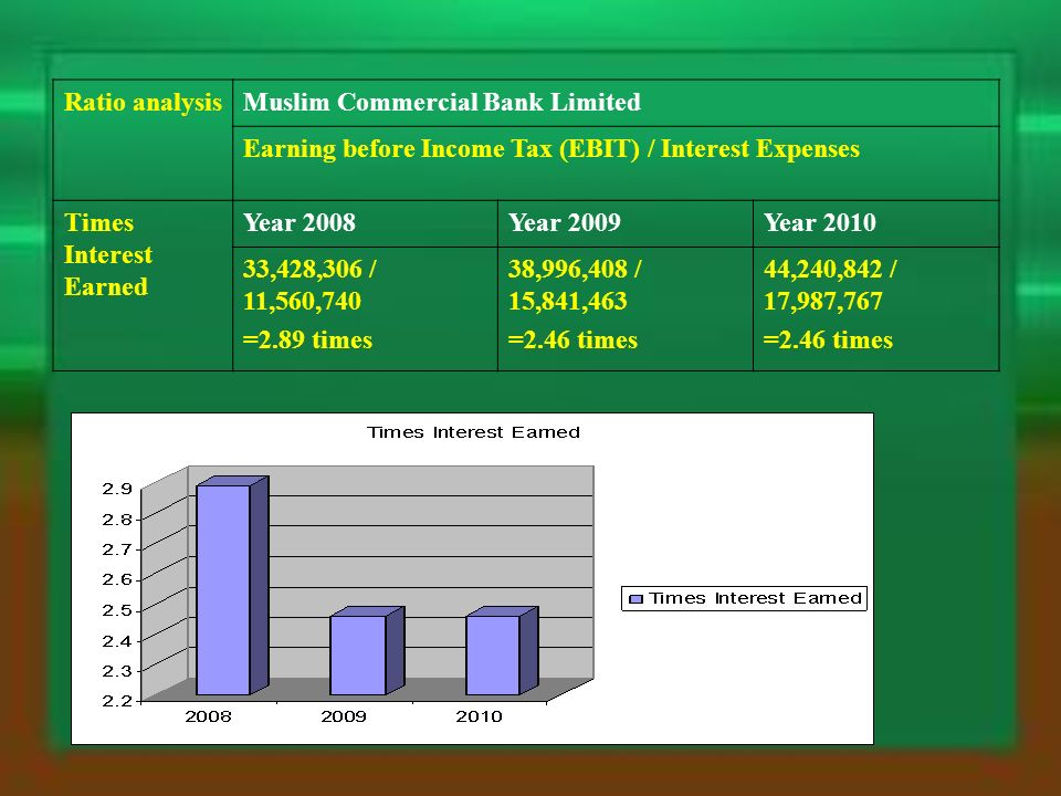 muslim commercial bank limited About mcb bank ltd is one of the leading banks of pakistan with a deposit base  of rs 368 billion and total assets over rs500 billion incorporated in 1947.