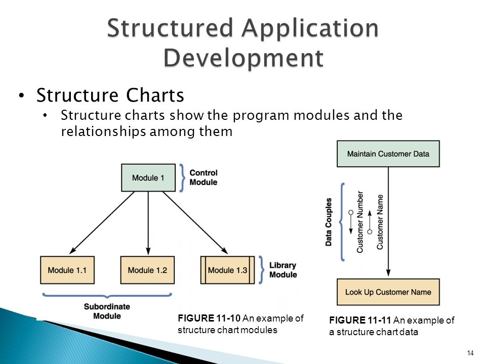 application of tree in data structure ppt