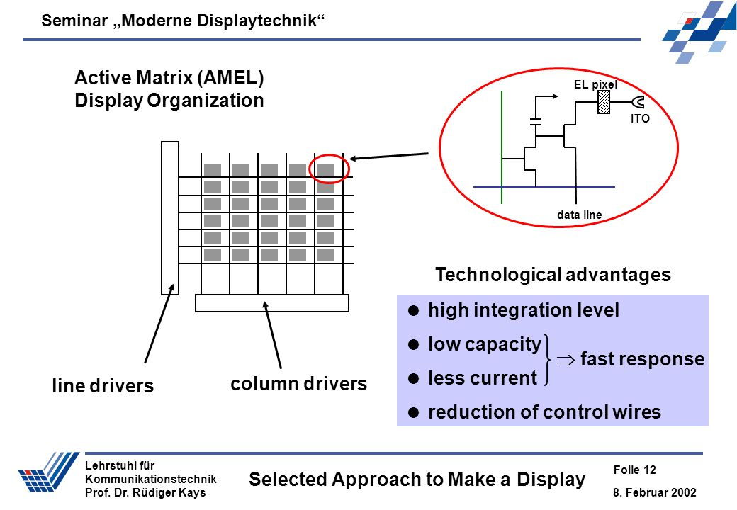 Selected Approach to Make a Display
