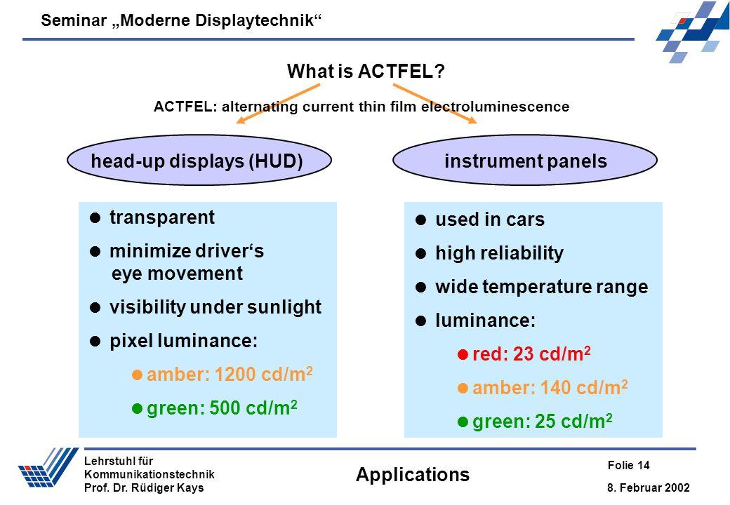 ACTFEL: alternating current thin film electroluminescence