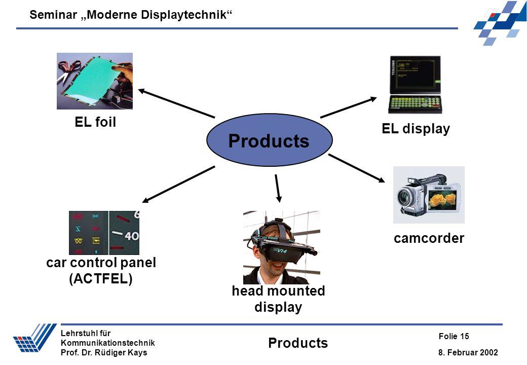 car control panel (ACTFEL)