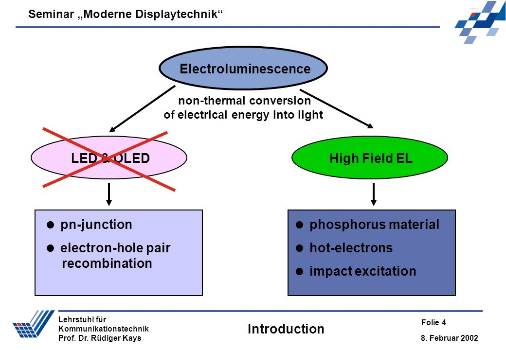 non-thermal conversion of electrical energy into light