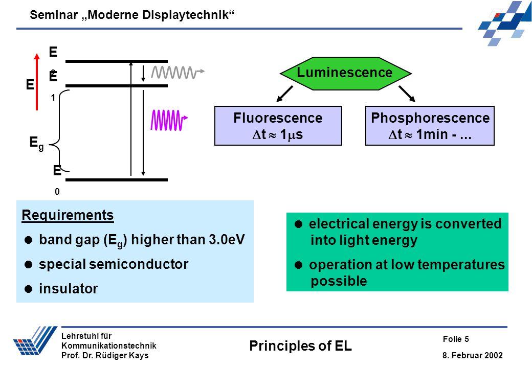 Phosphorescence t  1min - ...