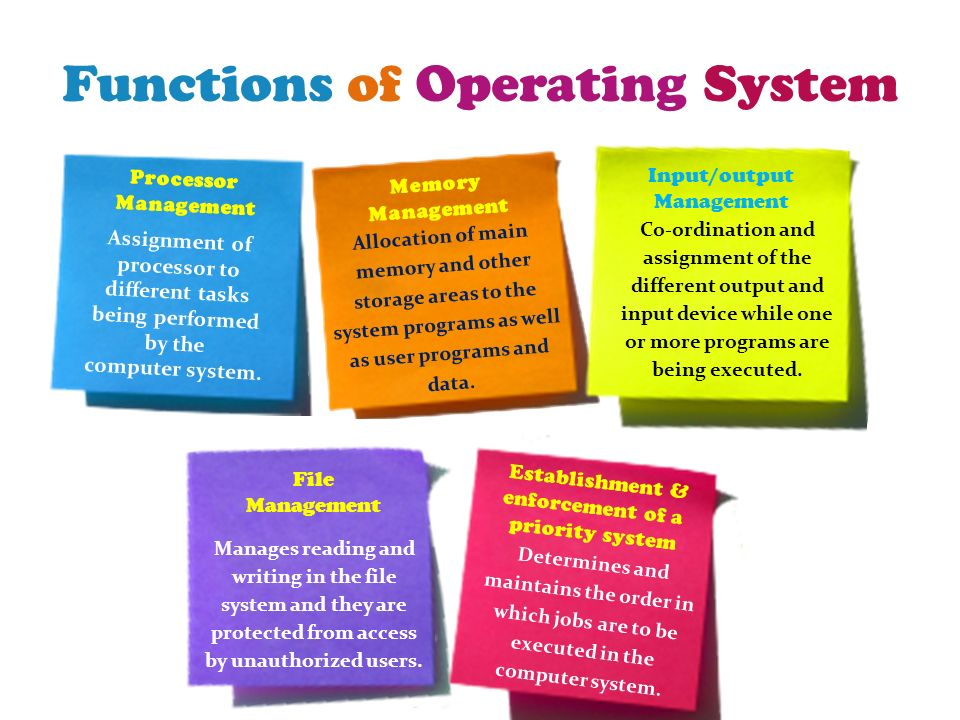 chief functions of an operating system essay The future of the operational functions and capabilities while overseeing the existing production of the organization this second tier, the strategic level, is known as the c-suite or the c-level.