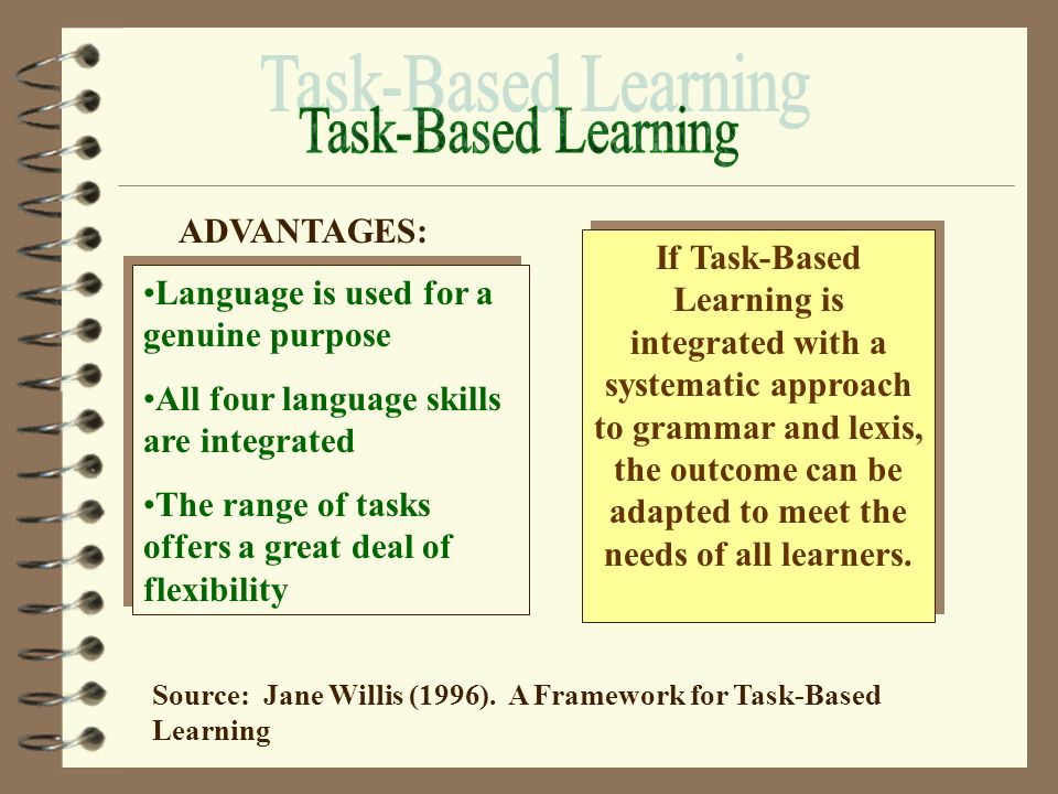 task based approach to language learning Task-based instructional approaches have been widely adopted across a wide variety of discipline areas including medical training, social work, design.
