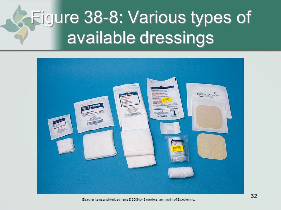 types of wounds and dressings pdf