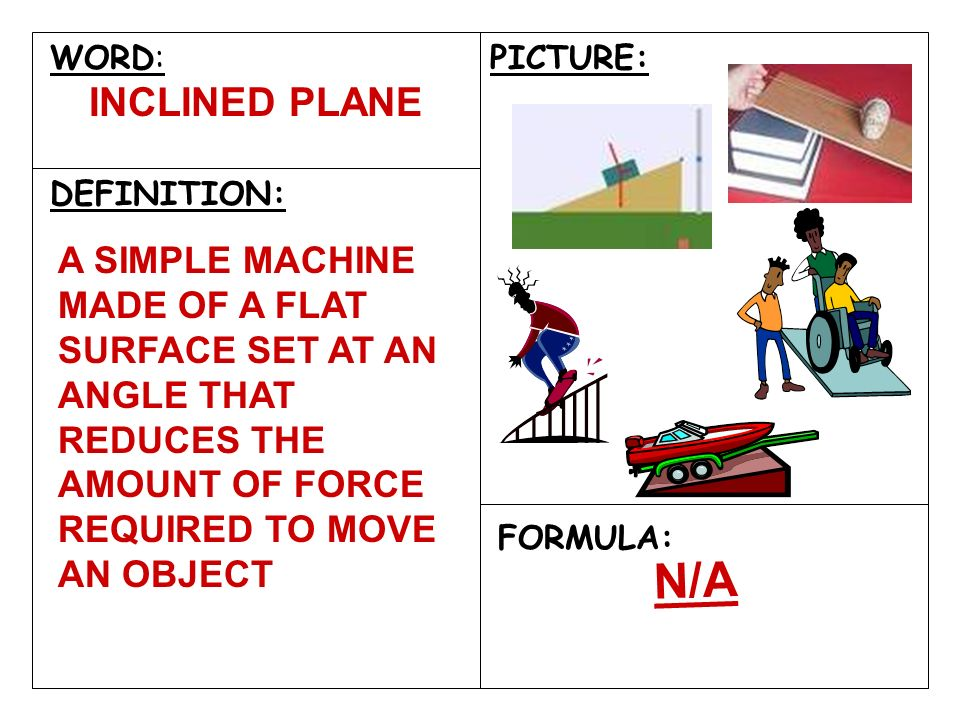 inclined plane simple machine definition