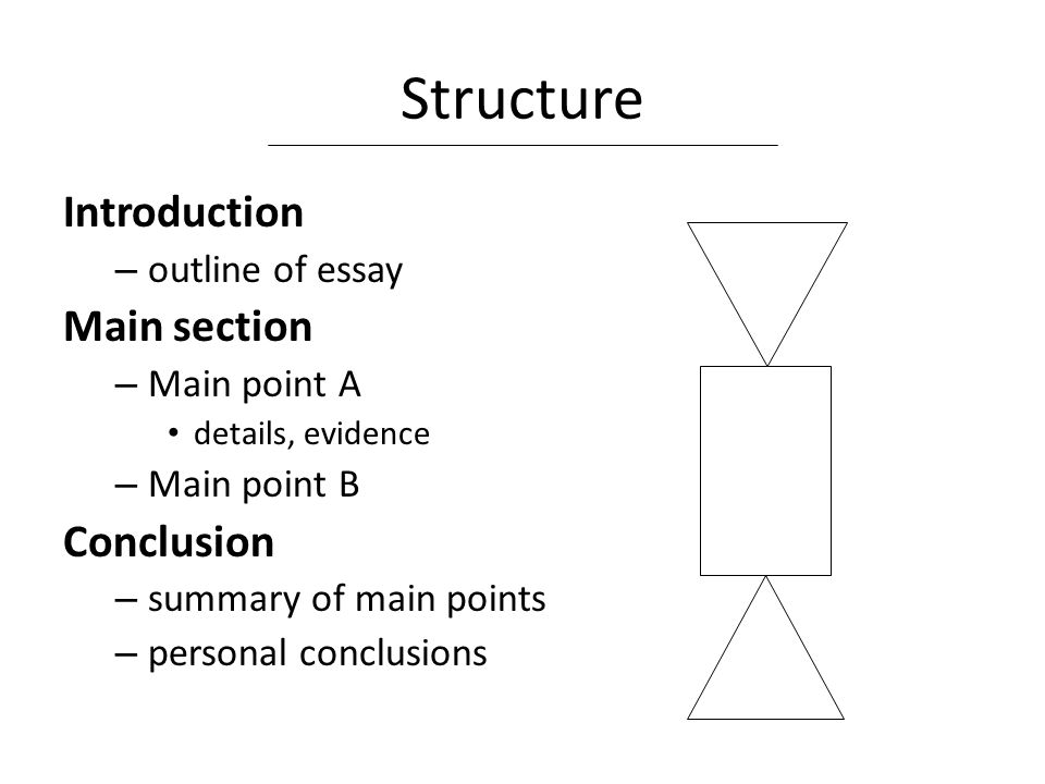 for and against essay structure What is a social science essay • the structure of a basic social science essay tist will gather evidence for and against this claim, evidence that she or he.