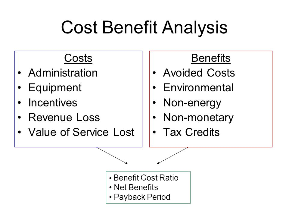 Cost Benefit Analysis Costs Administration Equipment Incentives