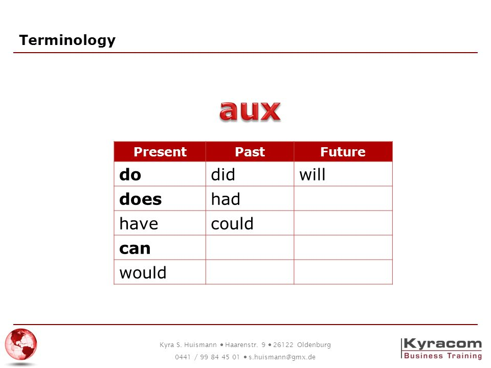 aux do did will does had have could can would Terminology Present Past
