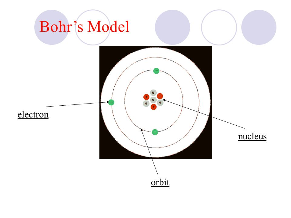 Niels Bohr Based his studies on Hydrogen Proposed energy levels ...