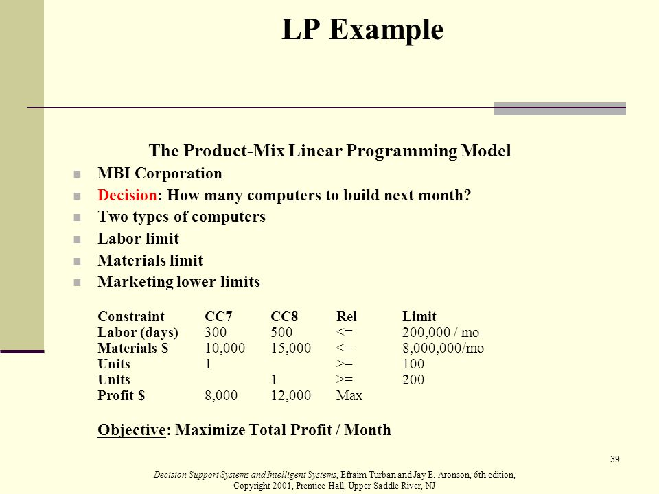decision modeling linear programming Quality of decision linear programming provides application of linear programming are as follows: 1 linear relationship linear programming models can be.