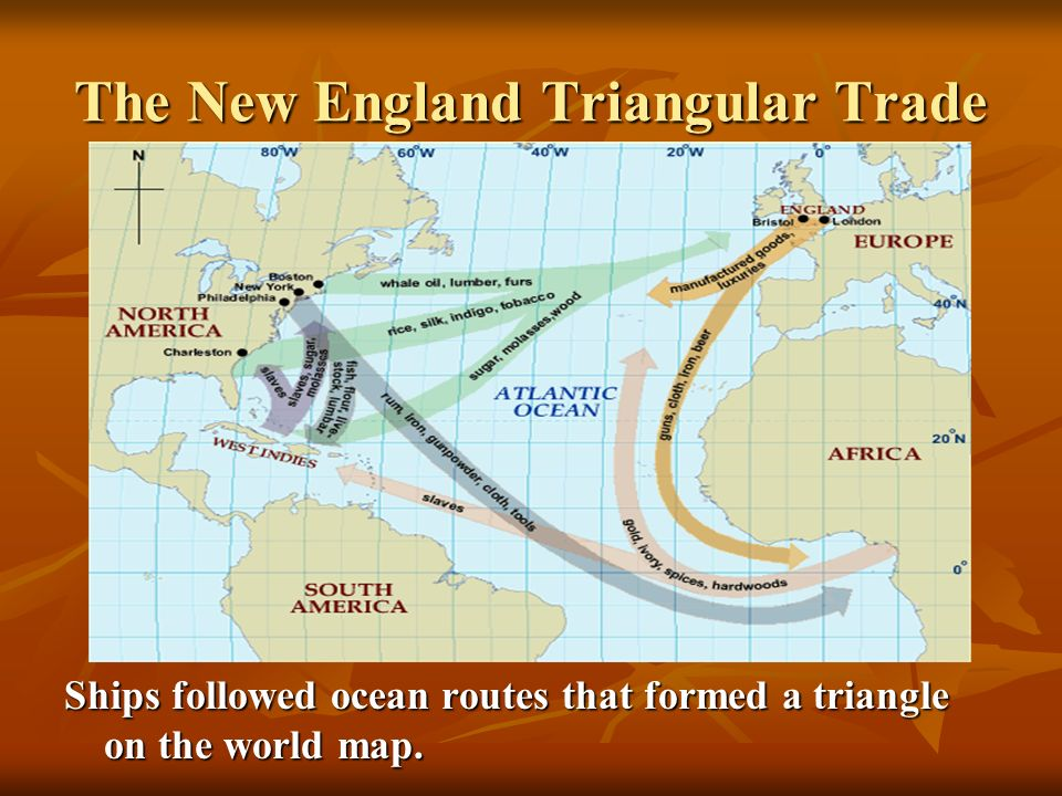 new world trading systems triangular trade In this activity, students will create a storyboard depicting the chain of events that transpired throughout the triangular trade students will represent the interactions and exchanges in africa, europe, and america and describe what each continent imported and exported throughout this trading process.