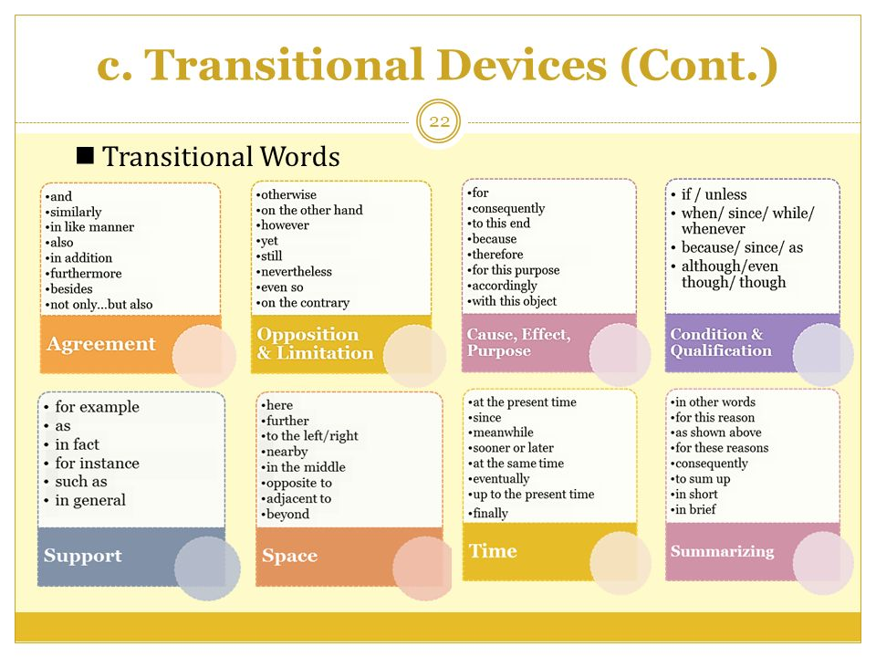 transitional devices Transitional devices are like bridges between parts of your paper they are cues that help the reader to interpret ideas in the way that you, as a writer, want them to understand.