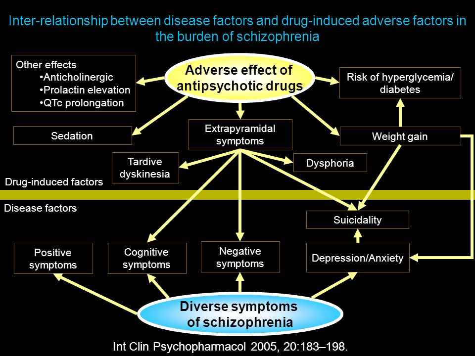 relationship between schizophrenia and drugs