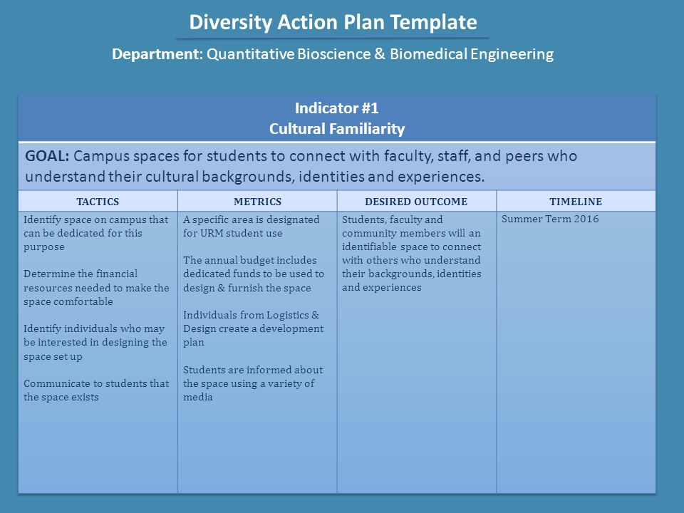 Diversity why it matters ppt video online download for Diversity action plan template