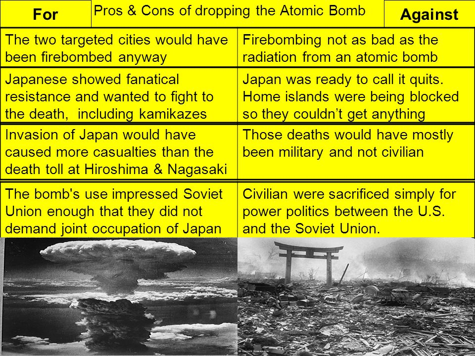 the pros and cons of using the atomic bomb To bring an end to world war ii,  students should then have a five-minute debate discussing the pros and cons of using the atomic bomb on japan.