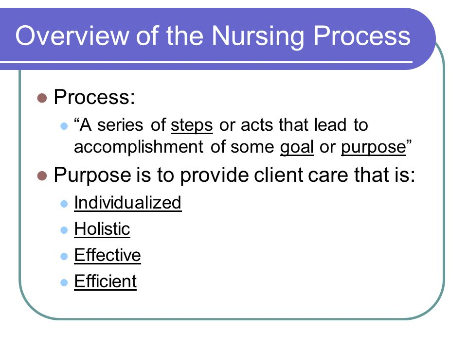 an overview of the nursing profession From here i have learnt there are many ways to influence the profession, particularly through the education of our new generation of nurses but also through research into the profession of nursing my doctoral research studied social practice in 'constructing the nurse's professional identity.