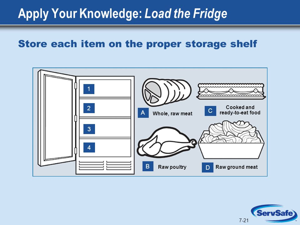 Proper Meat Storage Best Storage Design 2017
