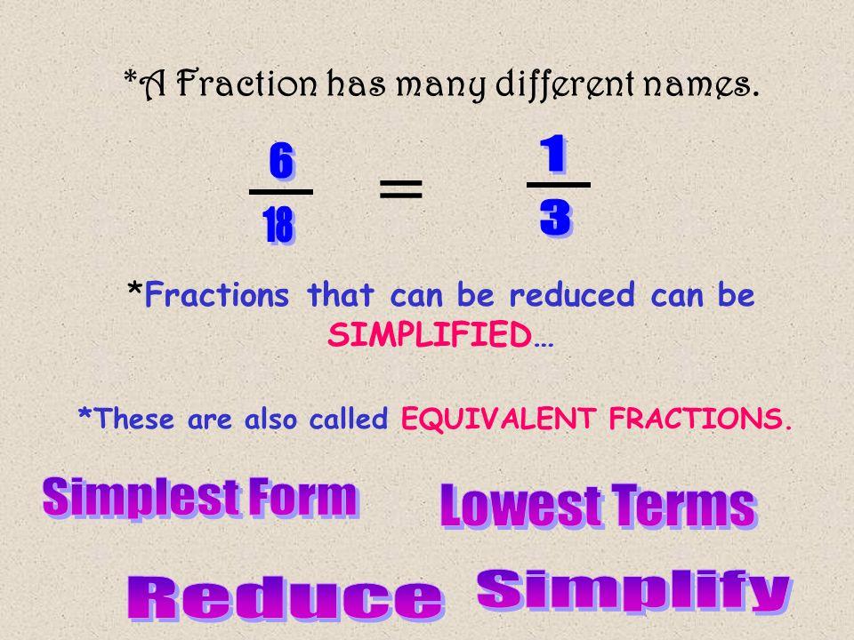 Fractions 3 4 numerator denominator - ppt download