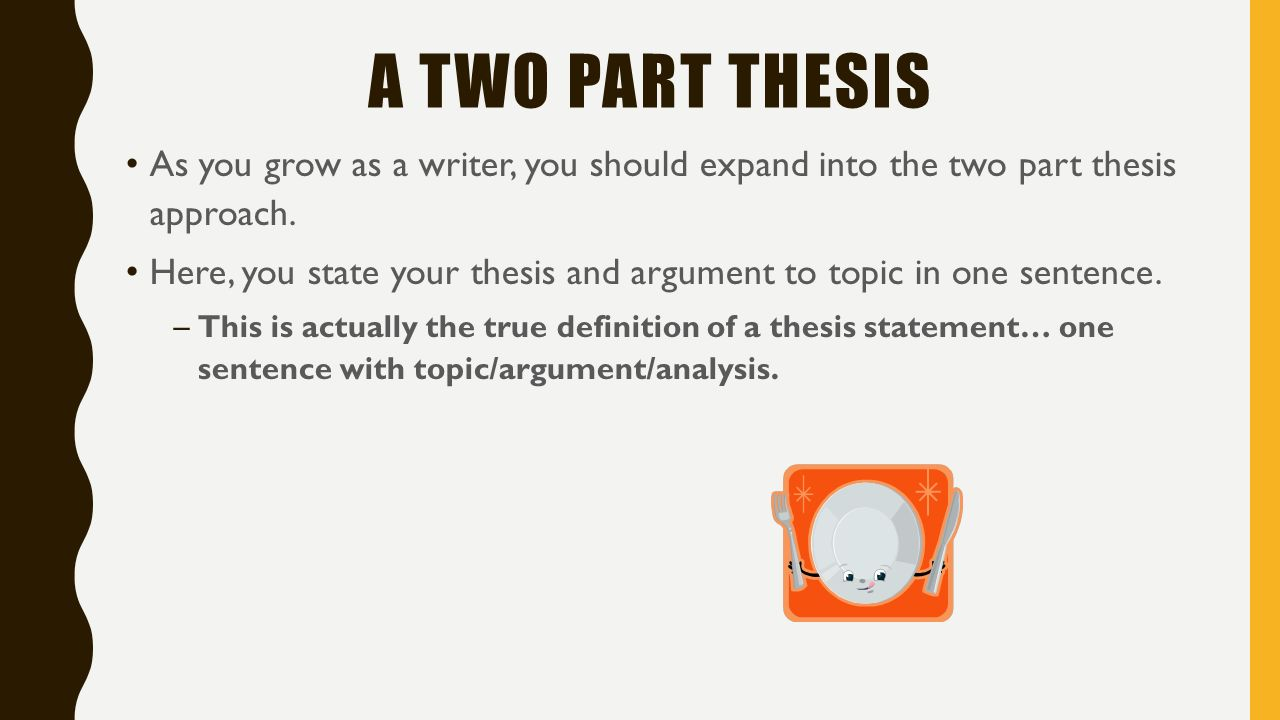 2 part thesis statement The bell jar thesis statements and important quotes  thesis statement/essay topic #2: a psychoanalytic interpretation of the bell jar clearly,.