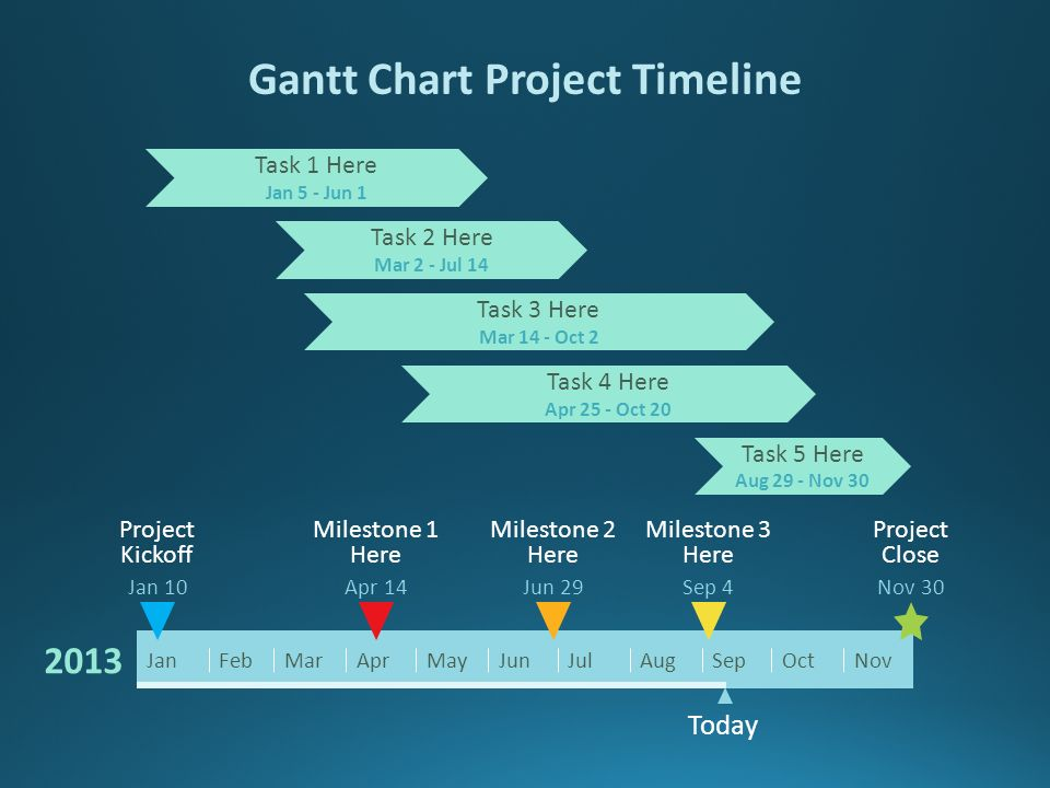 gantt chart project timeline ppt video online download