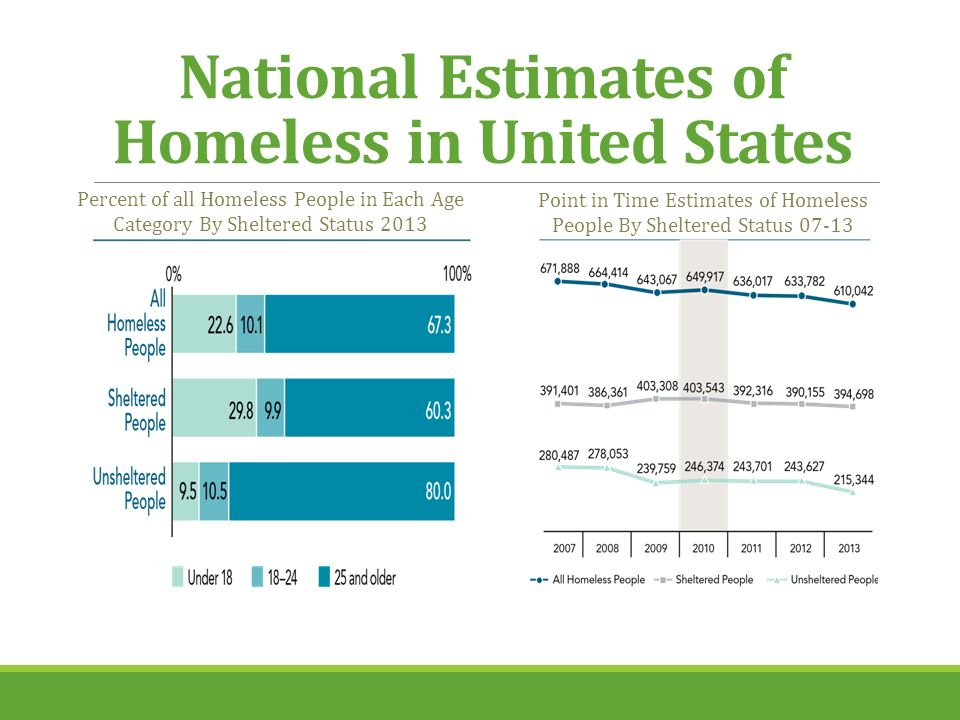 defining homelessness in united states 564,708 people in the us are homeless  chronic homelessness is defined as  an individual who has a disability and has experienced.