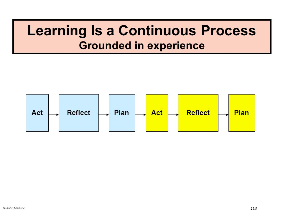 Learning: a Continuous Process Essay Sample