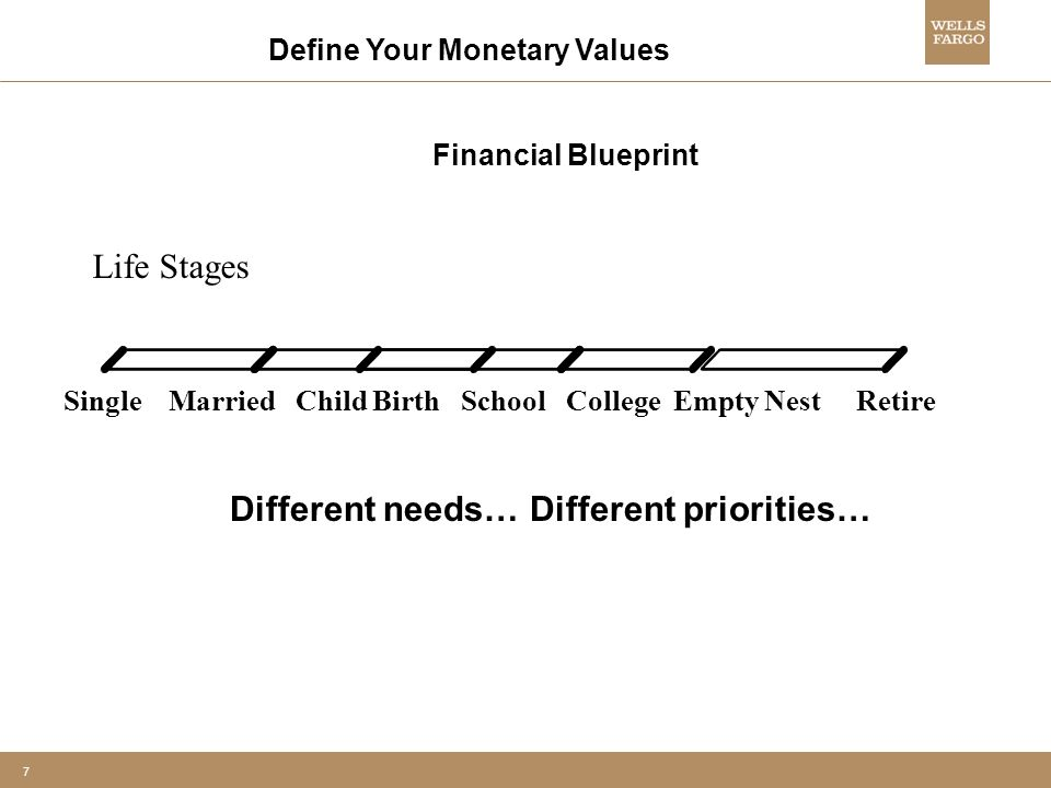 Wells fargo private bank ppt download define your monetary values malvernweather Image collections