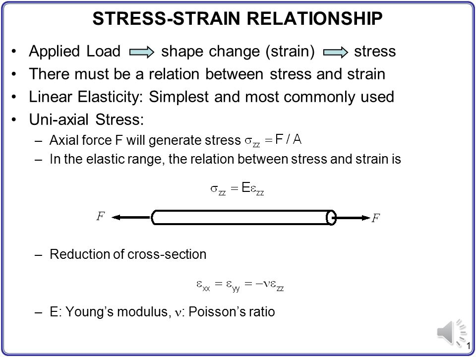 stress strain relationship essay Lecture5:stress-strainmateriallaws nominal stress σ = p/a0 0 yield linear elastic behavior (hooke's law is valid over this response region) strain hardening.