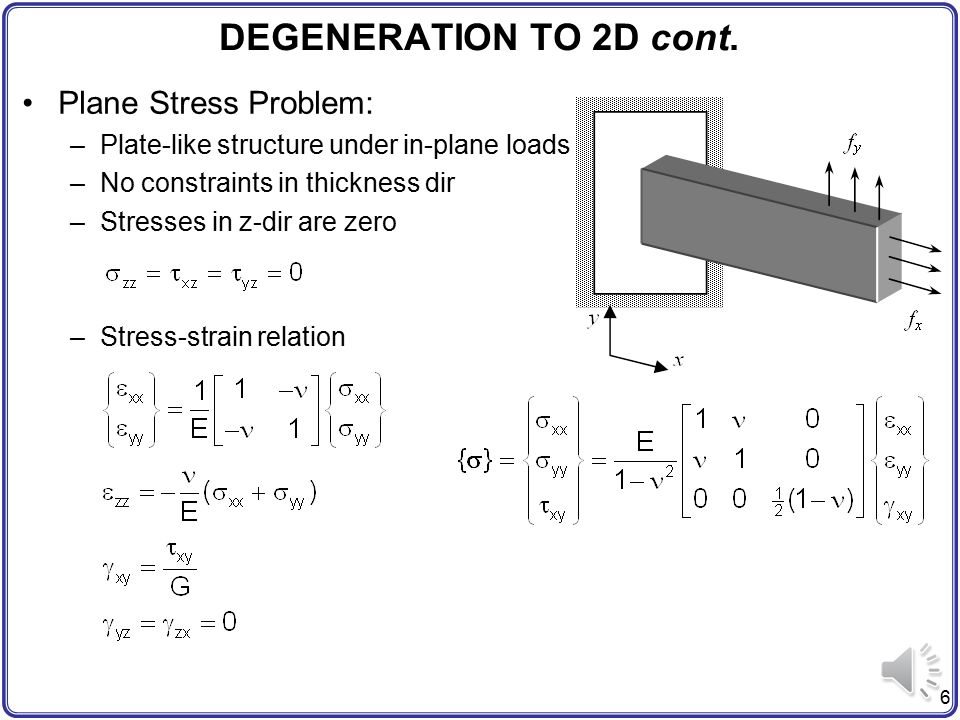 3d stress and strain relationship