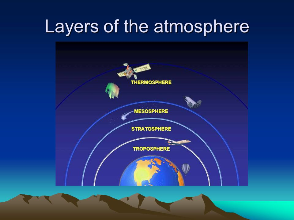 Chapter 6 Earth's Atmosphere - ppt video online download
