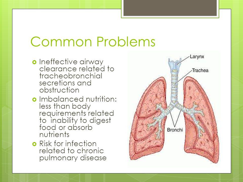 Cystic Fibrosis.