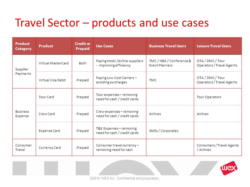 Wex europe travel solutions ppt download 4 travel reheart Images