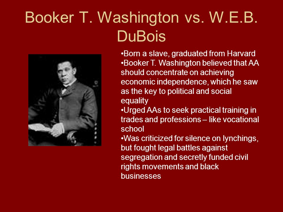 Booker T. Washington vs. W.E.B. DuBois